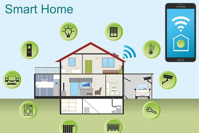 Creating a Smarter Home: 8 Basic Steps to Get Started