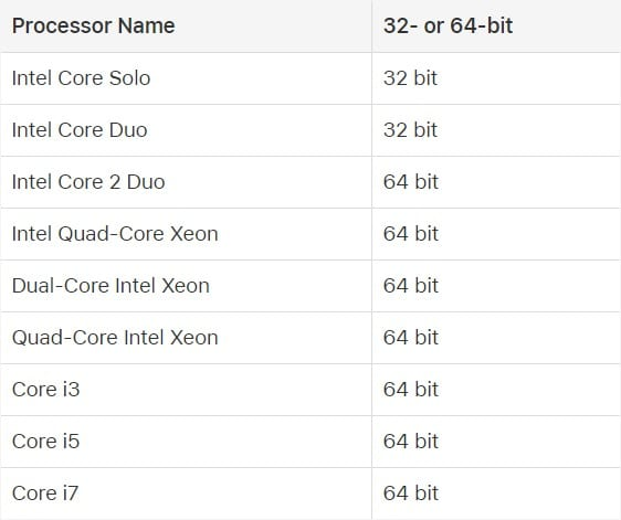 apple guide processor name 32 or 64 bit