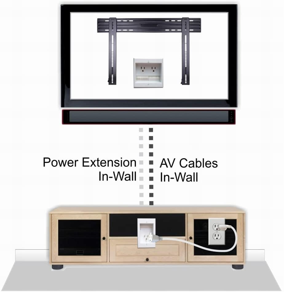 Hide TV Wires Behind the Wall