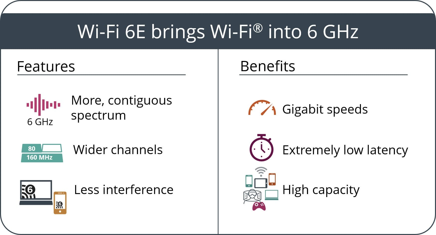 What is WiFi 6E