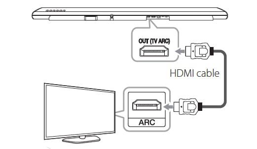 how to connect tv to soundbar hdmi arc1