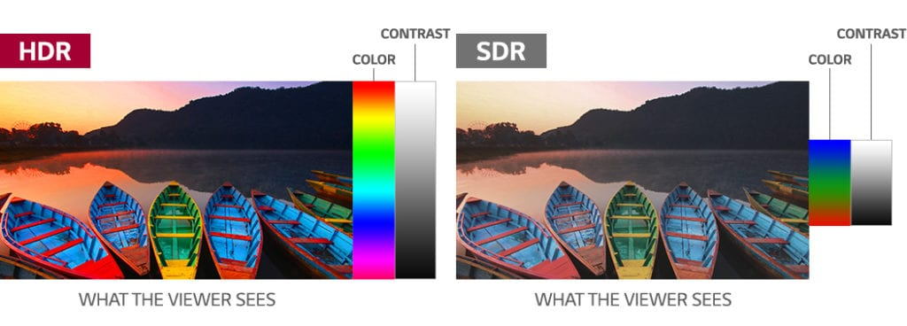 what does hdr do