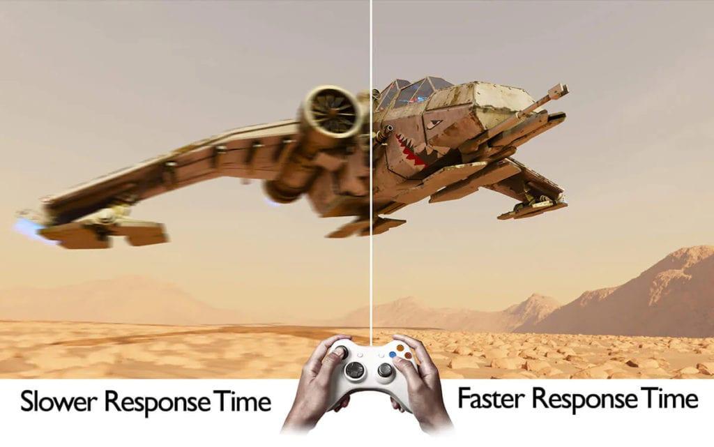 gaming tv response time