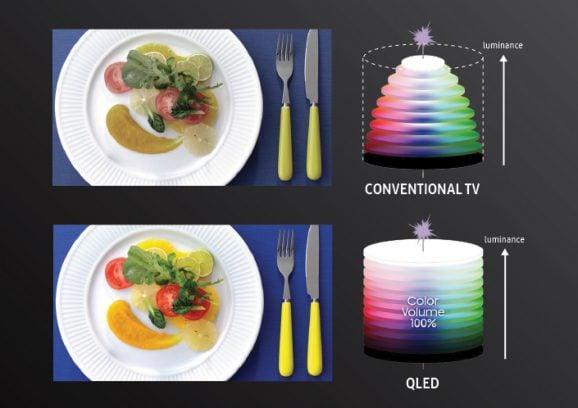 Color  qled vs oled