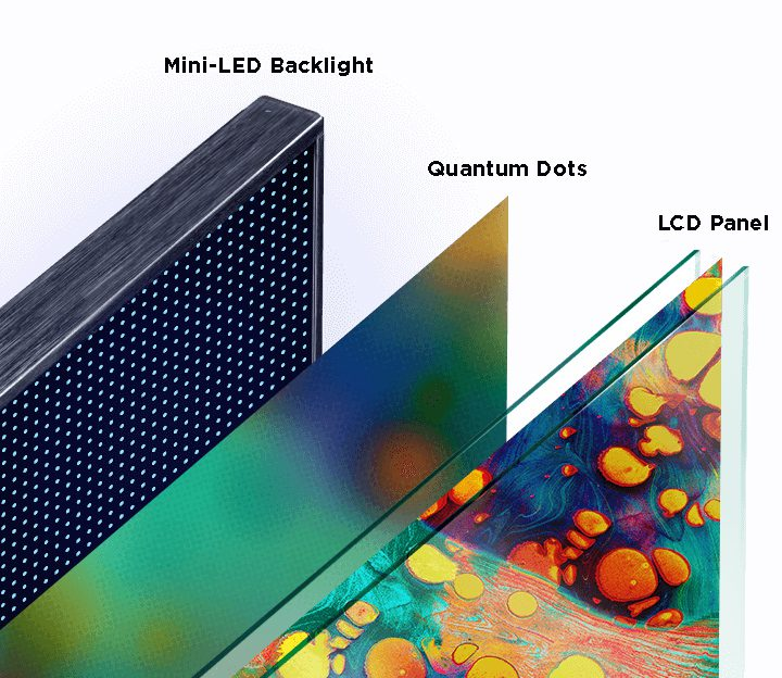 What Is a QLED TV?